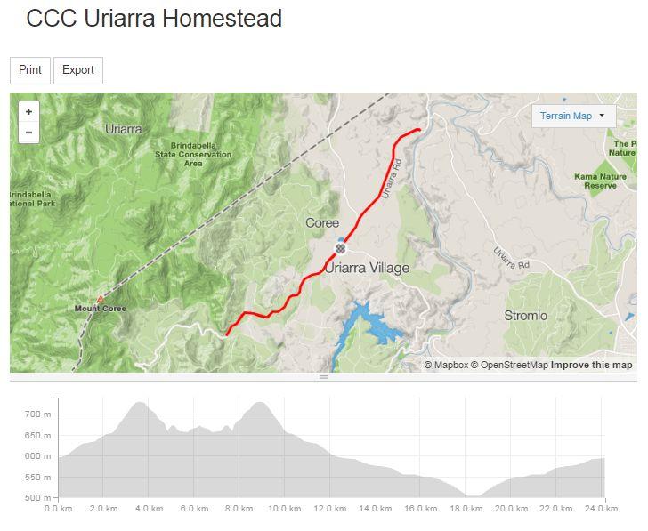 uriarra_homestead